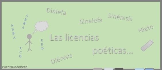 Sinalefa, Hiato, Sinéresis, Diéresis, Dialefa. Las licencias o permisos poéticos. Recursos del poeta.